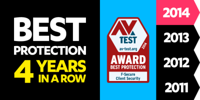 F-Secure antivirus avtest award